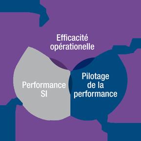 partenaire_performance_02